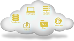 Cloud setup your IT